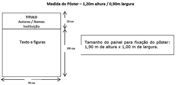 trabalhos_medidas-poster